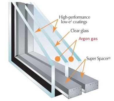 Diagram Of Triple Glazed Glass
